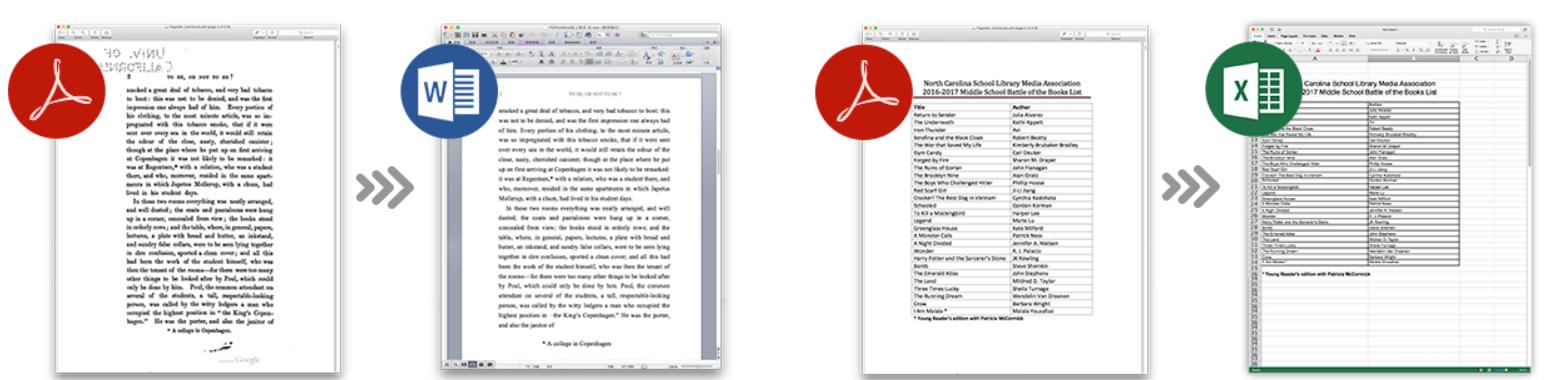 Cisdem PDF Converter OCR for Mac Review